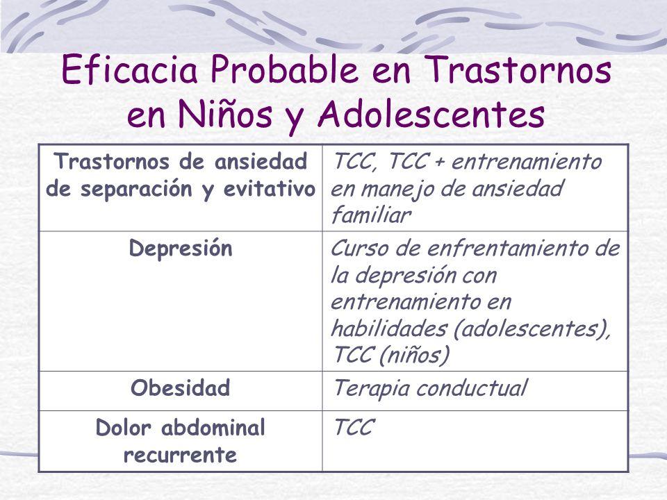 Eficacia Probable en Trastornos en Niños y Adolescentes Trastornos de ansiedad de separación y evitativo TCC, TCC + entrenamiento en manejo de ansiedad familiar DepresiónCurso de enfrentamiento de la depresión con entrenamiento en habilidades (adolescentes), TCC (niños) ObesidadTerapia conductual Dolor abdominal recurrente TCC