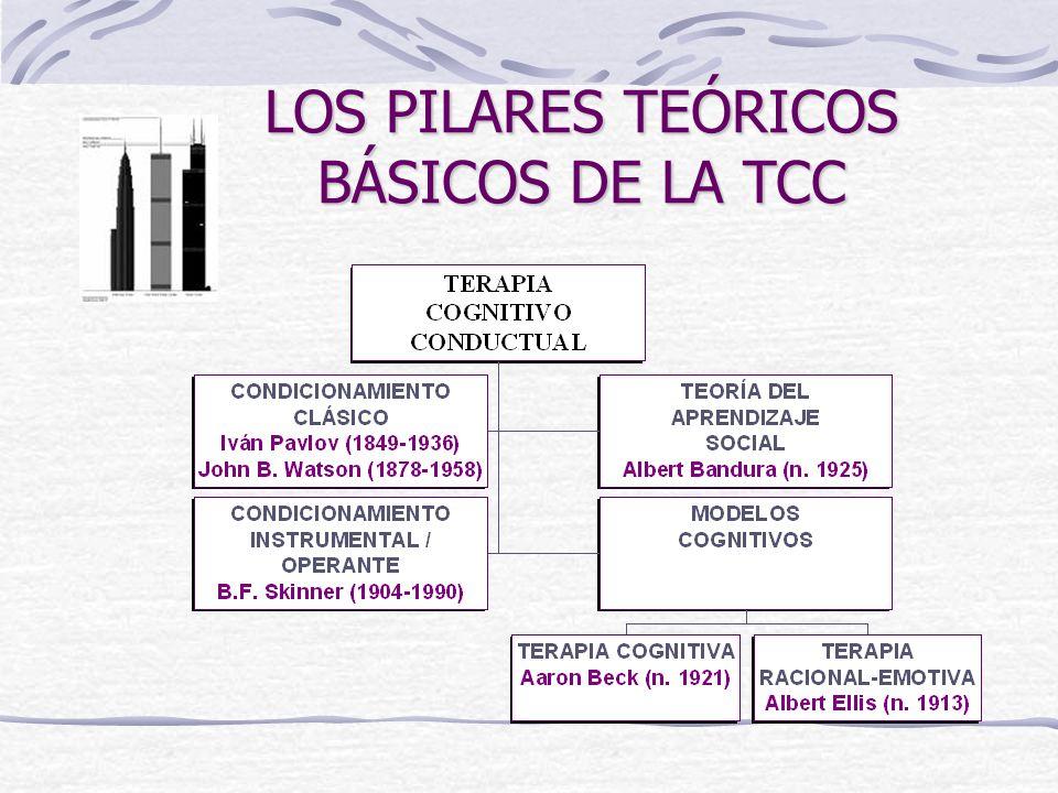 LOS PILARES TEÓRICOS BÁSICOS DE LA TCC