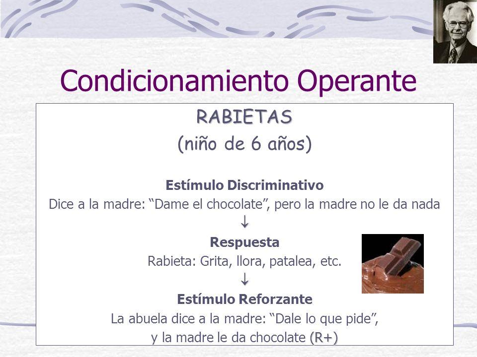Condicionamiento Operante RABIETAS (niño de 6 años) Estímulo Discriminativo Dice a la madre: Dame el chocolate, pero la madre no le da nada Respuesta Rabieta: Grita, llora, patalea, etc.