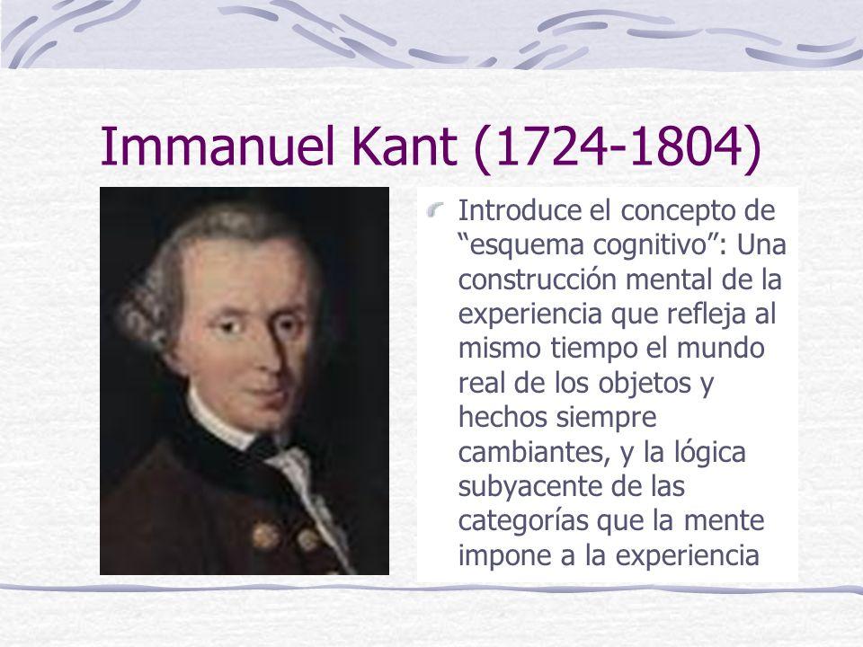 Immanuel Kant (1724-1804) Introduce el concepto de esquema cognitivo: Una construcción mental de la experiencia que refleja al mismo tiempo el mundo real de los objetos y hechos siempre cambiantes, y la lógica subyacente de las categorías que la mente impone a la experiencia