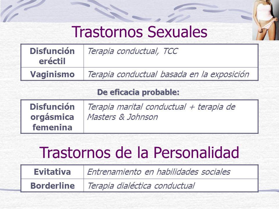 2006: 2006: Se han publicado decenas de investigaciones que respaldan la efectividad de las técnicas de la TCC Psicosis / Esquizofrenia Trastorno bipolar Depresión en adultos, niños y adolescentes Trastornos de ansiedad en adultos y niños: Fobias, trastorno de pánico, trastorno obsesivo- compulsivo Habilidades sociales Autoestima / Autoaceptación Solución de problemas Cleptomanía Trastornos de la conducta alimentaria: Anorexia / Bulimia Trastornos del sueño: Insomnio crónico Trastornos sexuales Adicciones: Ludopatía, alcoholismo Trastornos físicos: Cáncer, fibromialgia, dolor crónico, diabetes, enfermedades reumáticas, menopausia, asmaEtc.