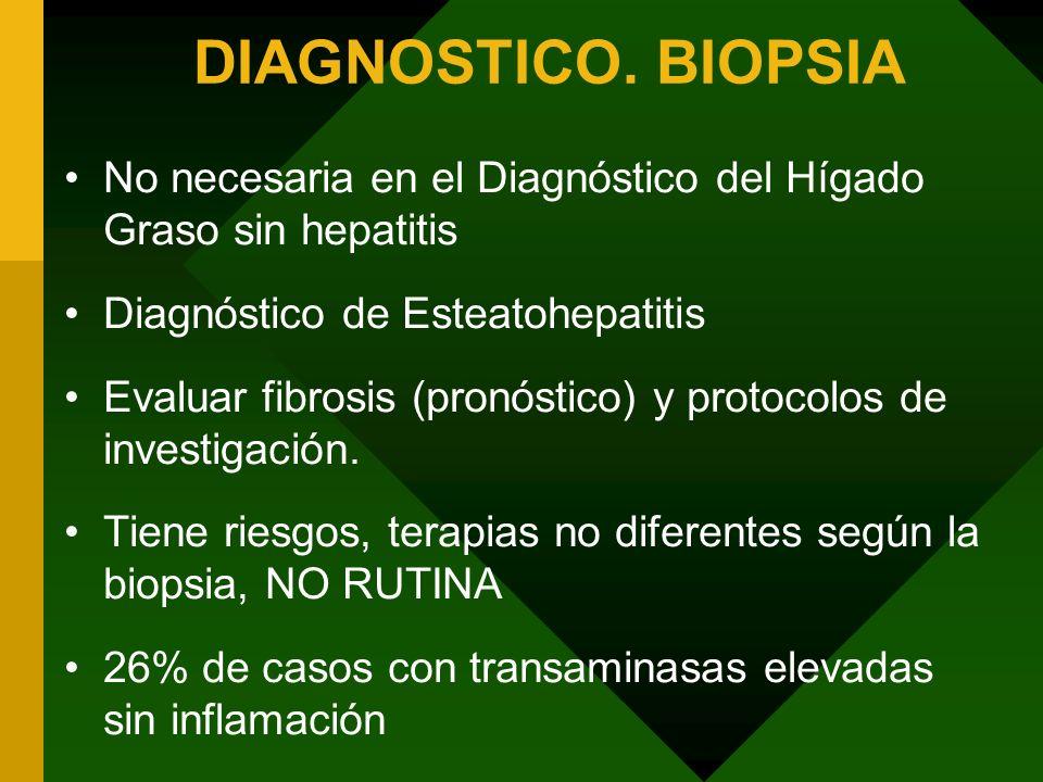 DIAGNOSTICO. BIOPSIA No necesaria en el Diagnóstico del Hígado Graso sin hepatitis Diagnóstico de Esteatohepatitis Evaluar fibrosis (pronóstico) y pro