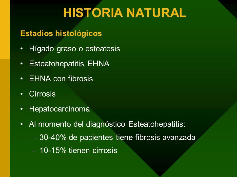 HISTORIA NATURAL Estadios histológicos Hígado graso o esteatosis Esteatohepatitis EHNA EHNA con fibrosis Cirrosis Hepatocarcinoma Al momento del diagn