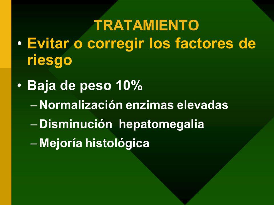 TRATAMIENTO Evitar o corregir los factores de riesgo Baja de peso 10% –Normalización enzimas elevadas –Disminución hepatomegalia –Mejoría histológica