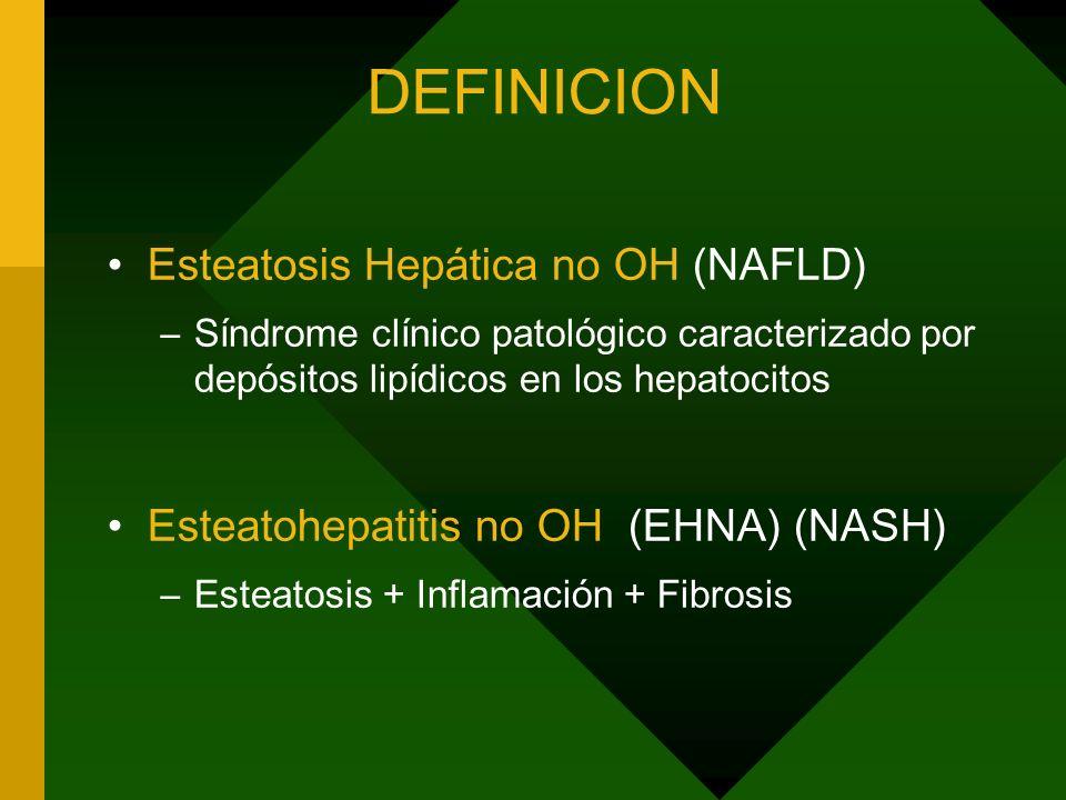 DEFINICION Esteatosis Hepática no OH (NAFLD) –Síndrome clínico patológico caracterizado por depósitos lipídicos en los hepatocitos Esteatohepatitis no