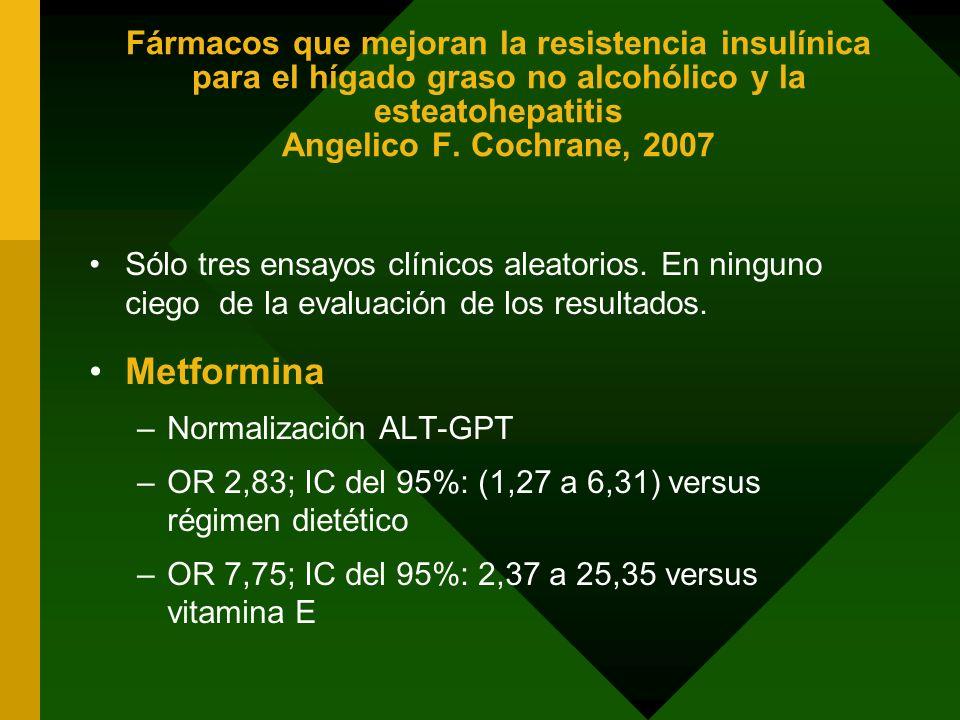 Fármacos que mejoran la resistencia insulínica para el hígado graso no alcohólico y la esteatohepatitis Angelico F. Cochrane, 2007 Sólo tres ensayos c