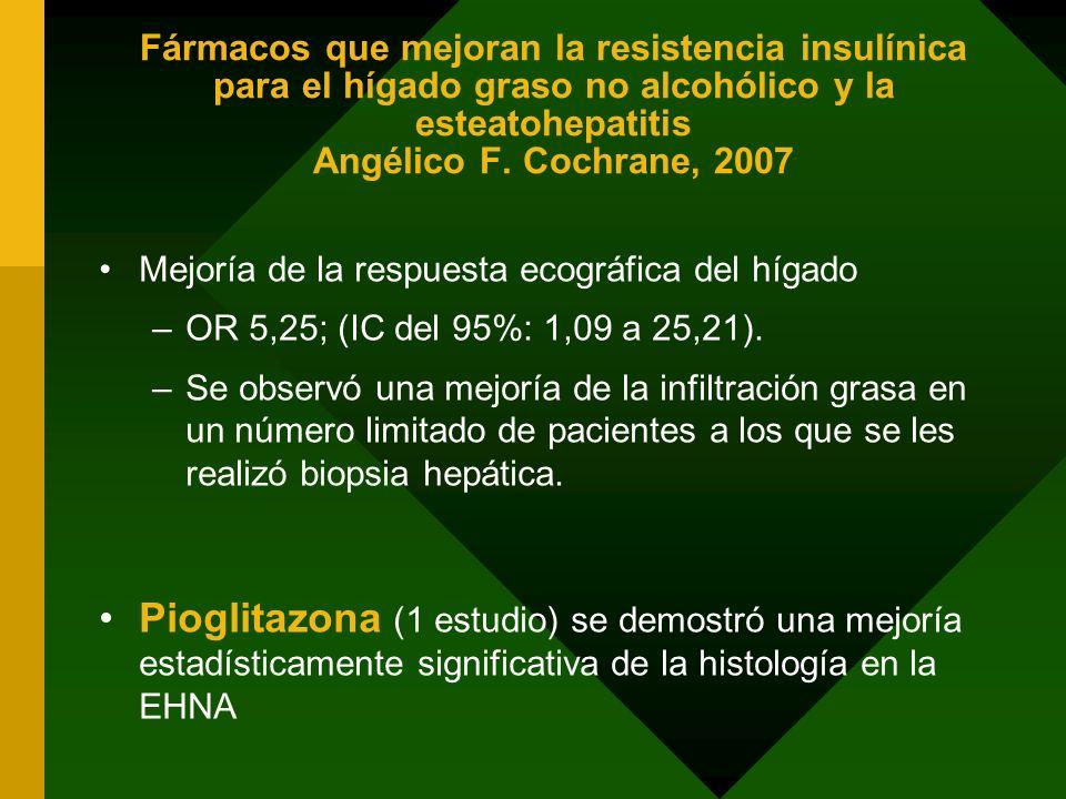 Fármacos que mejoran la resistencia insulínica para el hígado graso no alcohólico y la esteatohepatitis Angélico F. Cochrane, 2007 Mejoría de la respu