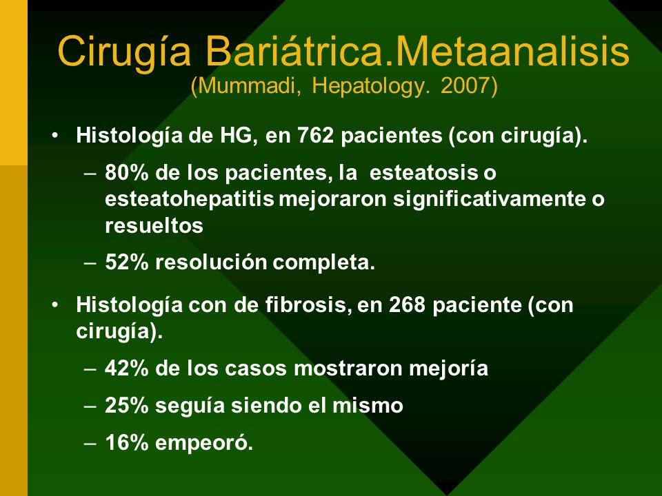 Cirugía Bariátrica.Metaanalisis (Mummadi, Hepatology. 2007) Histología de HG, en 762 pacientes (con cirugía). –80% de los pacientes, la esteatosis o e