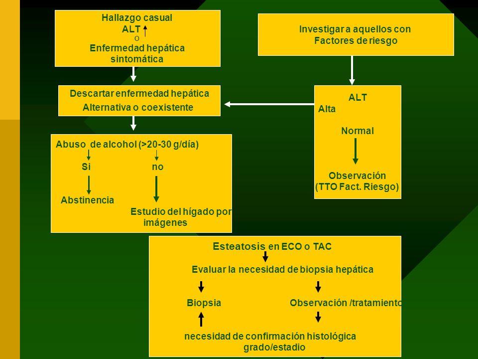 Hallazgo casual ALT O Enfermedad hepática sintomática Descartar enfermedad hepática Alternativa o coexistente Abuso de alcohol (>20-30 g/día) Si no Ab