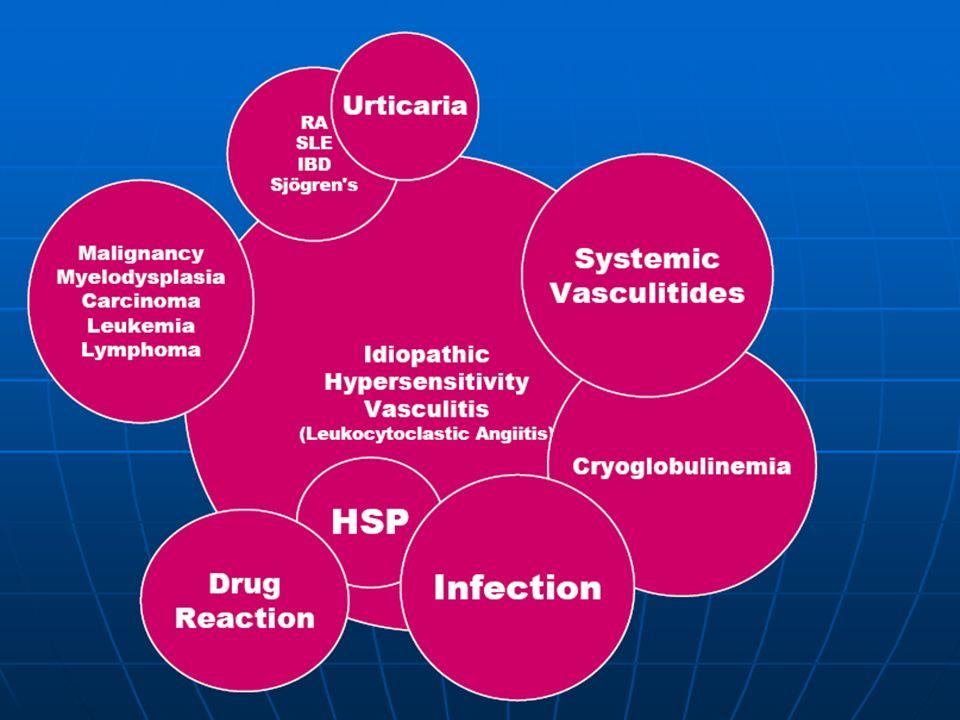 Criterios para la clasificación de la vasculitis de Schönlein-Henoch (American College of Rheumatology, 1990) Púrpura palpable, no relacionada con tro