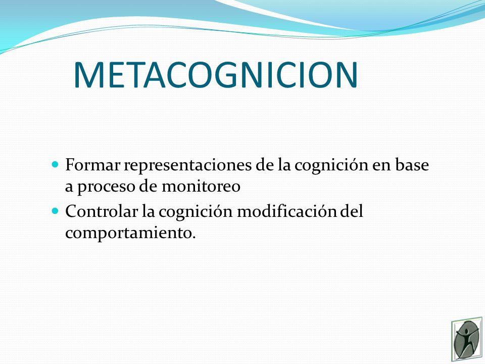 METACOGNICION Formar representaciones de la cognición en base a proceso de monitoreo Controlar la cognición modificación del comportamiento.