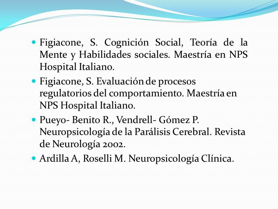 Figiacone, S.Cognición Social, Teoría de la Mente y Habilidades sociales.