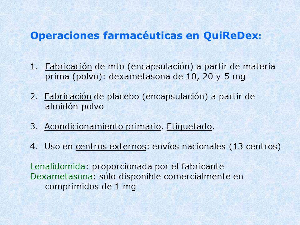 Operaciones farmacéuticas en QuiReDex : 1.Fabricación de mto (encapsulación) a partir de materia prima (polvo): dexametasona de 10, 20 y 5 mg 2. Fabri