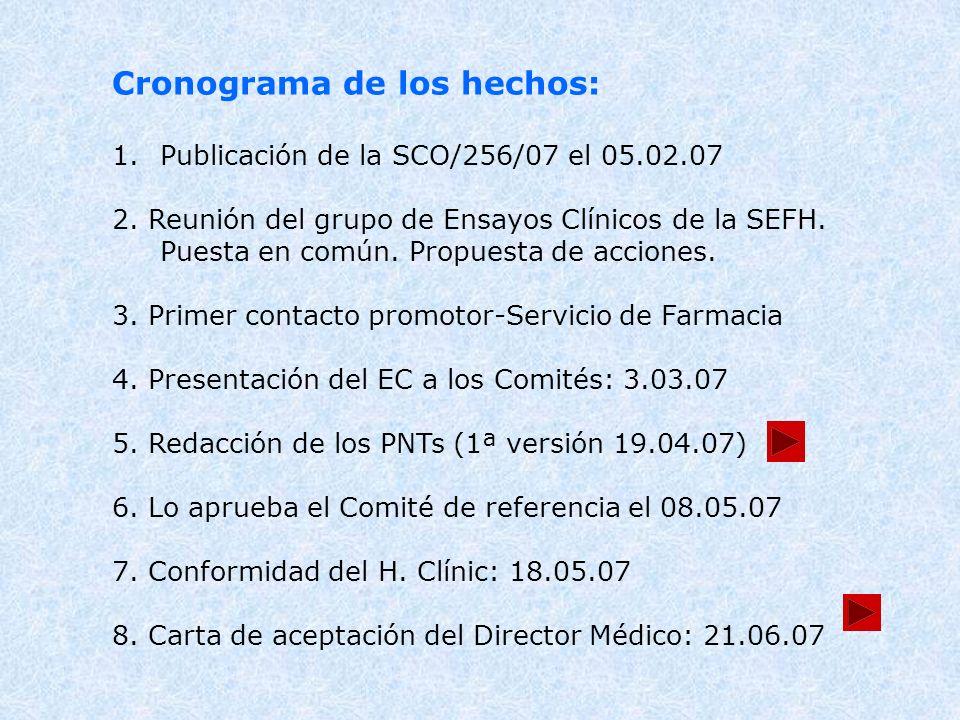Cronograma de los hechos: 1.Publicación de la SCO/256/07 el 05.02.07 2. Reunión del grupo de Ensayos Clínicos de la SEFH. Puesta en común. Propuesta d