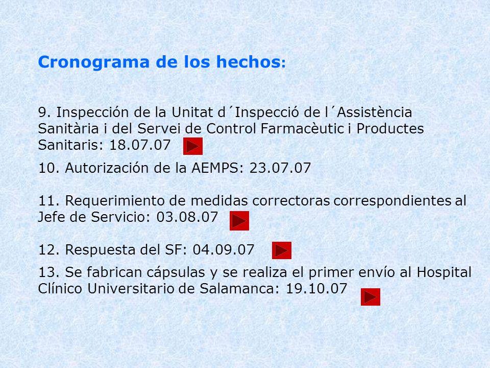 Cronograma de los hechos : 9. Inspección de la Unitat d´Inspecció de l´Assistència Sanitària i del Servei de Control Farmacèutic i Productes Sanitaris