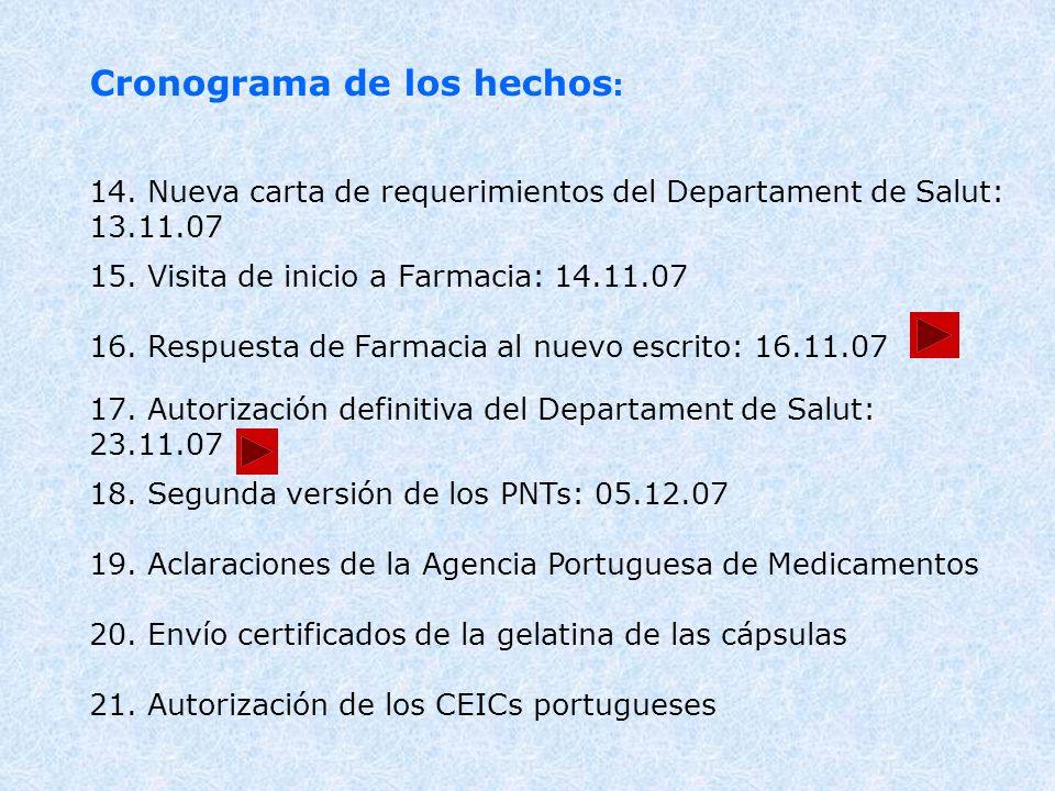 Cronograma de los hechos : 14. Nueva carta de requerimientos del Departament de Salut: 13.11.07 15. Visita de inicio a Farmacia: 14.11.07 16. Respuest