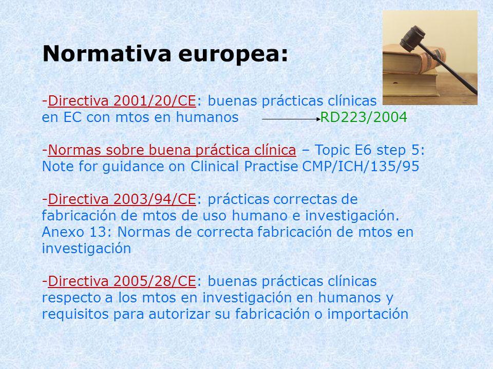 Normativa europea: -Directiva 2001/20/CE: buenas prácticas clínicas en EC con mtos en humanos RD223/2004 -Normas sobre buena práctica clínica – Topic