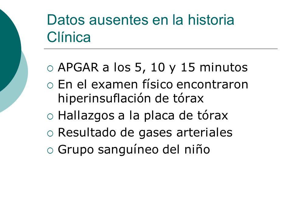 Datos ausentes en la historia Clínica APGAR a los 5, 10 y 15 minutos En el examen físico encontraron hiperinsuflación de tórax Hallazgos a la placa de