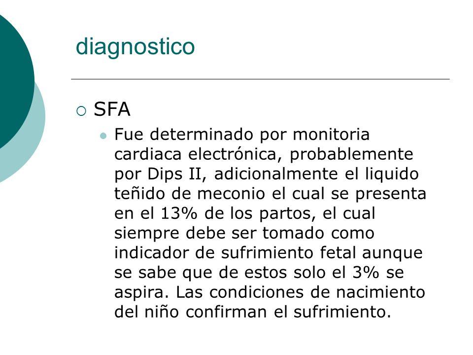 diagnostico SFA Fue determinado por monitoria cardiaca electrónica, probablemente por Dips II, adicionalmente el liquido teñido de meconio el cual se