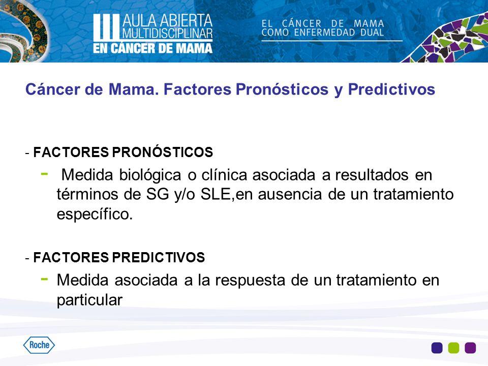 Cáncer de Mama. Factores Pronósticos y Predictivos - FACTORES PRONÓSTICOS - Medida biológica o clínica asociada a resultados en términos de SG y/o SLE