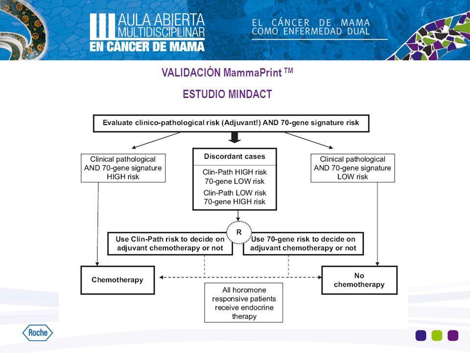 VALIDACIÓN MammaPrint TM ESTUDIO MINDACT