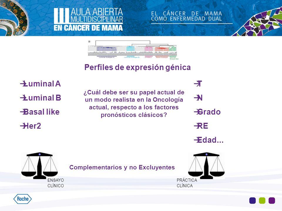 Perfiles de expresión génica Luminal A Luminal B Basal like Her2 ¿Cuál debe ser su papel actual de un modo realista en la Oncología actual, respecto a
