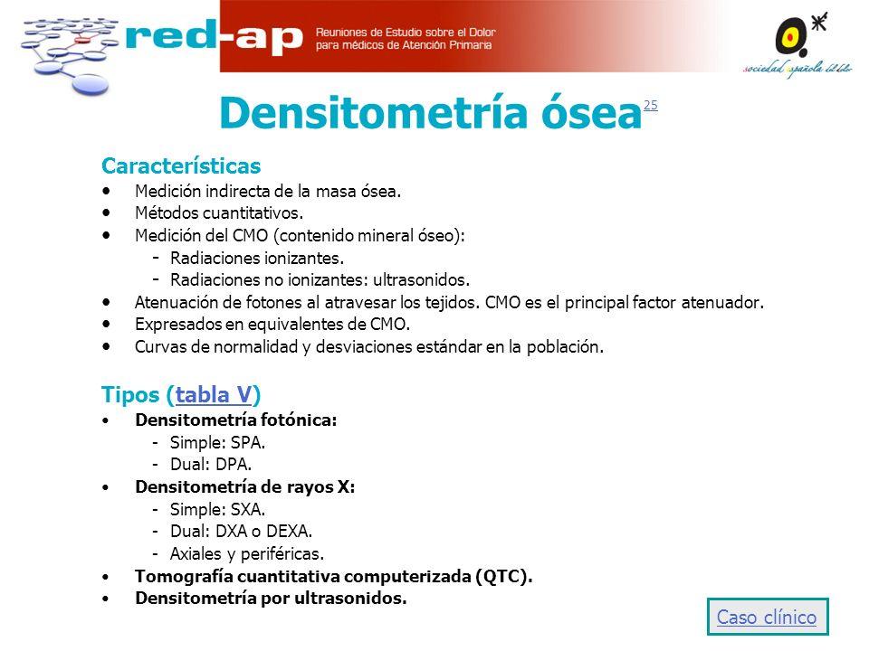 Densitometría ósea 25 25 Características Medición indirecta de la masa ósea.