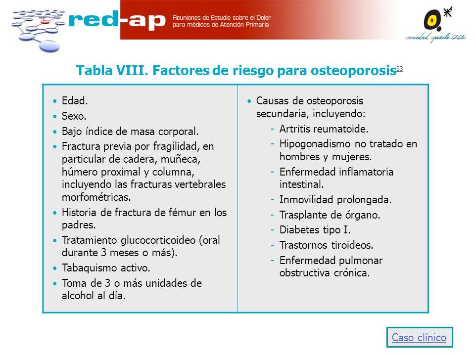 Tabla VIII.Factores de riesgo para osteoporosis 33 33 Edad.