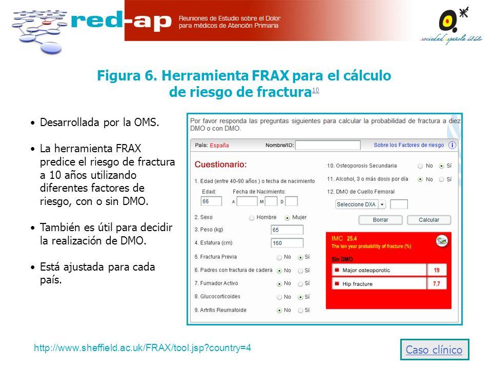 Figura 6.Herramienta FRAX para el cálculo de riesgo de fractura 10 10 Desarrollada por la OMS.