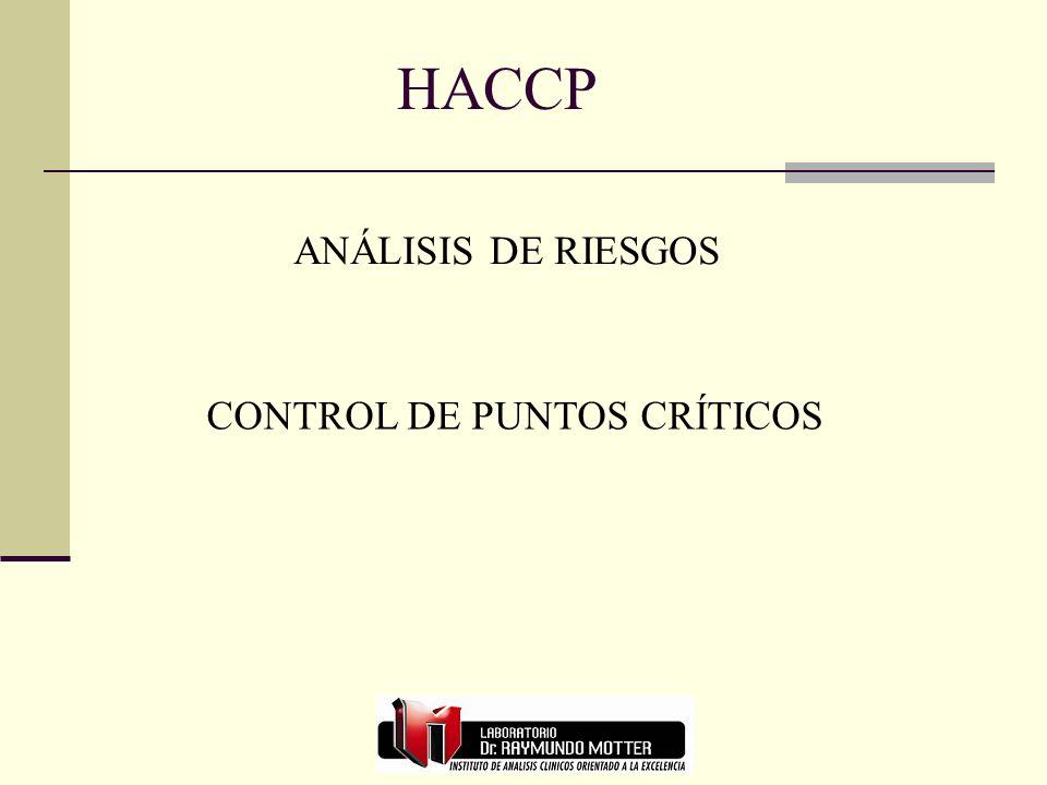 HACCP ANÁLISIS DE RIESGOS CONTROL DE PUNTOS CRÍTICOS