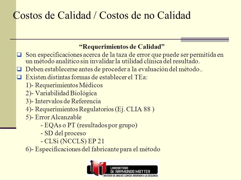 Costos de Calidad / Costos de no Calidad Requerimientos de Calidad Son especificaciones acerca de la taza de error que puede ser permitida en un método analítico sin invalidar la utilidad clínica del resultado.