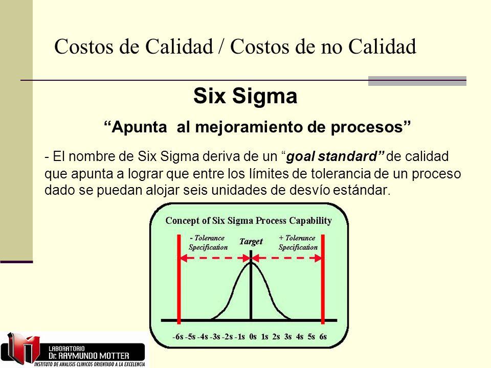 Costos de Calidad / Costos de no Calidad Six Sigma Apunta al mejoramiento de procesos - El nombre de Six Sigma deriva de un goal standard de calidad que apunta a lograr que entre los límites de tolerancia de un proceso dado se puedan alojar seis unidades de desvío estándar.