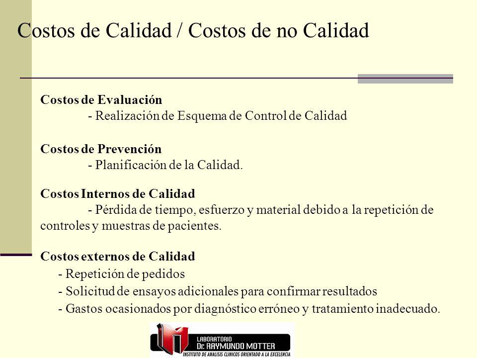 Costos de Calidad / Costos de no Calidad Costos externos de Calidad - Repetición de pedidos - Solicitud de ensayos adicionales para confirmar resultad