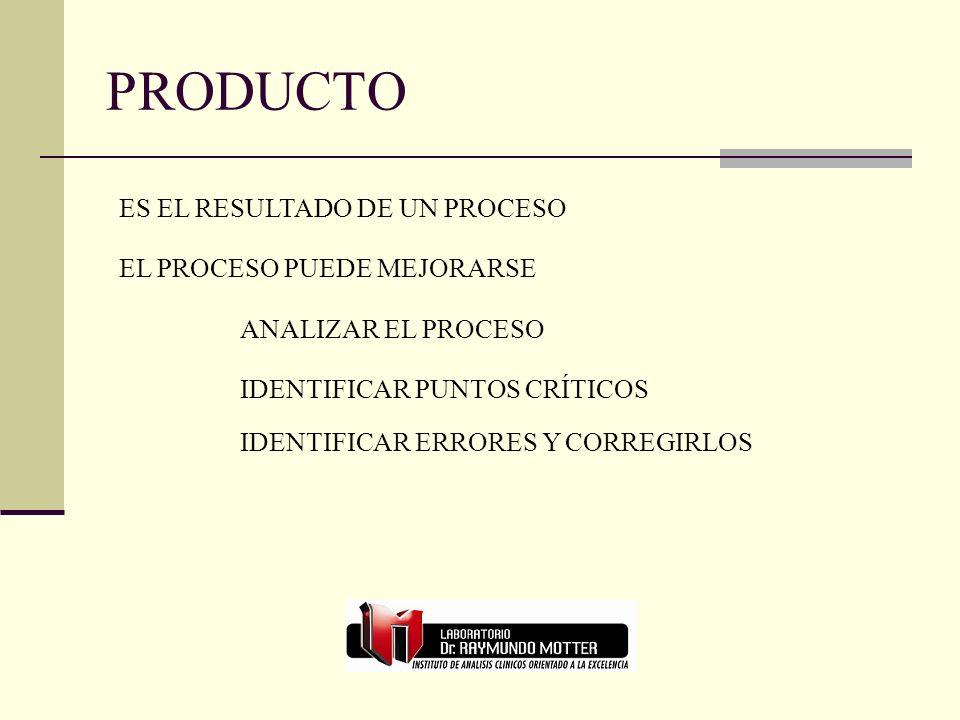 PACIENTE: JUAN PÉREZ CREATININA: 1.1 mg/dl +/- 5% MÉTODO UTILIZADO: JAFFE, CINÉTICO COMPENSADO VALORES DE REFERENCIA: MUJERES: 0.5-1.3 mg/dl VARONES: 0.6 – 1.4 mg/dl OBRA SOCIAL: IASEP MEDICO SOLICITANTE: Dr.