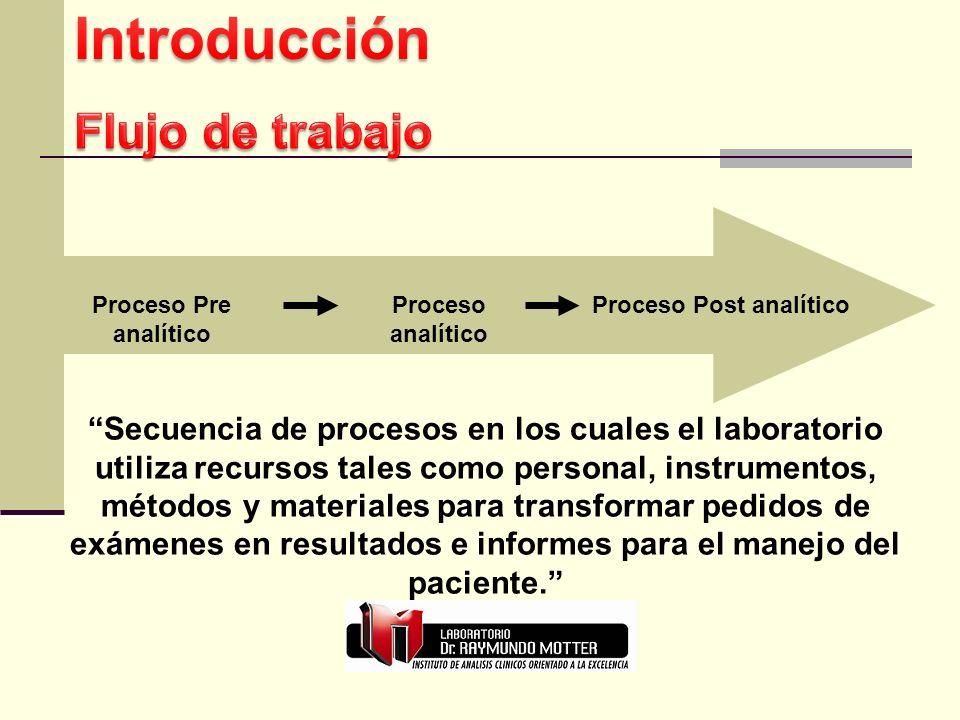 Proceso Pre analítico Proceso analítico Proceso Post analítico Secuencia de procesos en los cuales el laboratorio utiliza recursos tales como personal, instrumentos, métodos y materiales para transformar pedidos de exámenes en resultados e informes para el manejo del paciente.