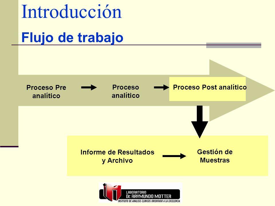 Introducción Proceso analítico Proceso Post analítico Flujo de trabajo Proceso Pre analítico Informe de Resultados y Archivo Gestión de Muestras Proce