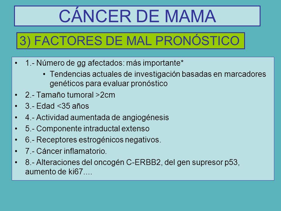 3) FACTORES DE MAL PRONÓSTICO 1.- Número de gg afectados: más importante* Tendencias actuales de investigación basadas en marcadores genéticos para ev