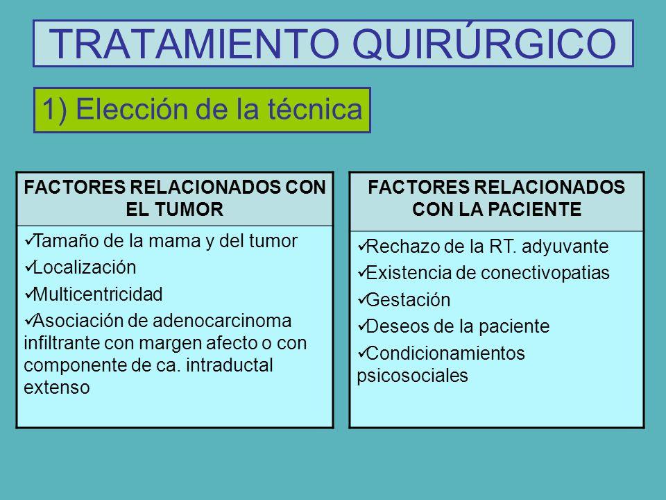 TRATAMIENTO QUIRÚRGICO FACTORES RELACIONADOS CON EL TUMOR Tamaño de la mama y del tumor Localización Multicentricidad Asociación de adenocarcinoma inf