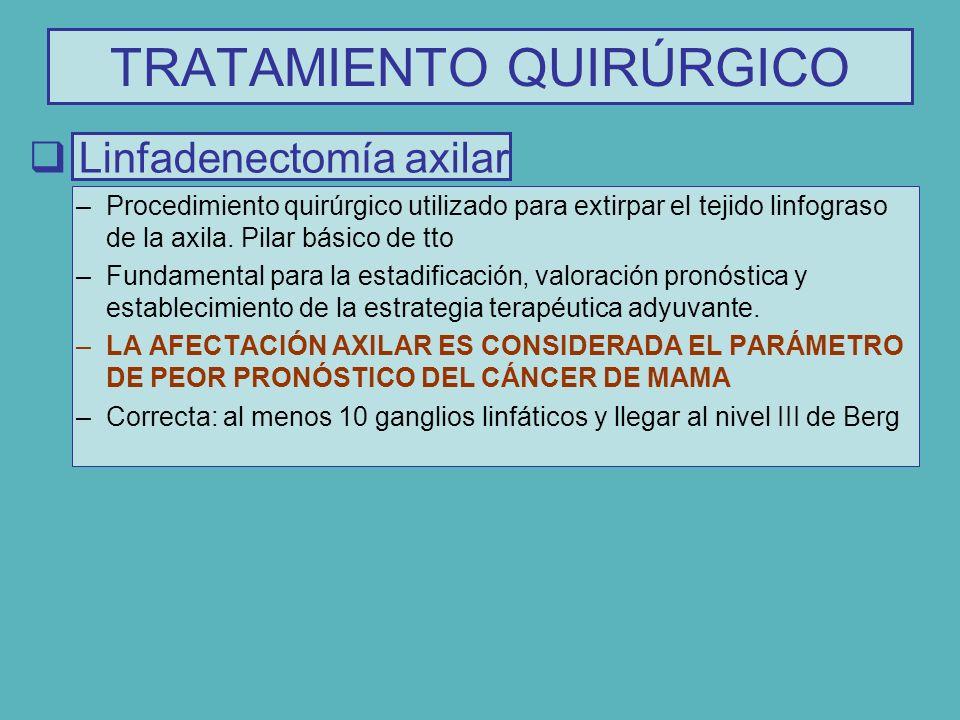 TRATAMIENTO QUIRÚRGICO Linfadenectomía axilar –Procedimiento quirúrgico utilizado para extirpar el tejido linfograso de la axila. Pilar básico de tto