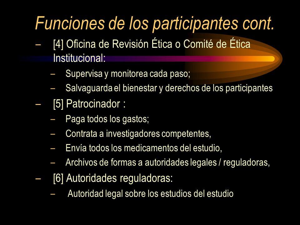 Funciones de los participantes cont. –[4] Oficina de Revisión Ética o Comité de Ética Institucional: –Supervisa y monitorea cada paso; –Salvaguarda el