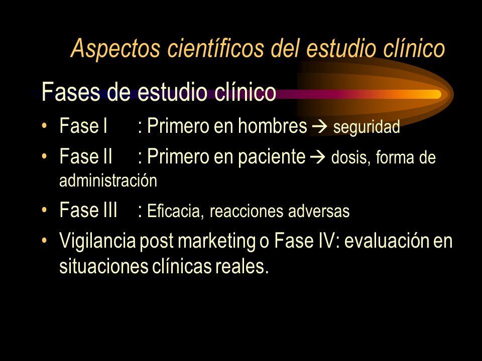 Aspectos científicos del estudio clínico Fases de estudio clínico Fase I: Primero en hombres seguridad Fase II: Primero en paciente dosis, forma de ad