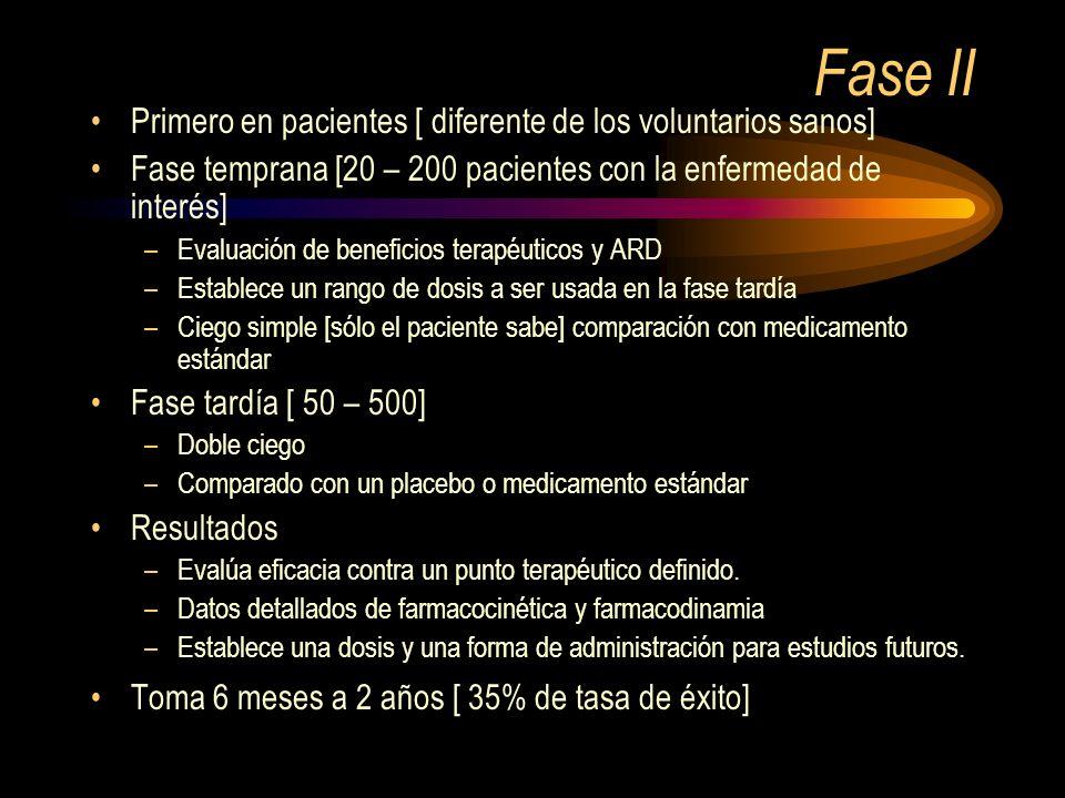 Fase II Primero en pacientes [ diferente de los voluntarios sanos] Fase temprana [20 – 200 pacientes con la enfermedad de interés] –Evaluación de bene