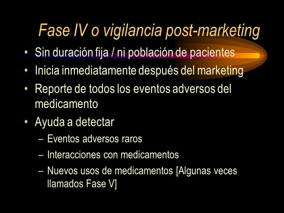 Fase IV o vigilancia post-marketing Sin duración fija / ni población de pacientes Inicia inmediatamente después del marketing Reporte de todos los eve