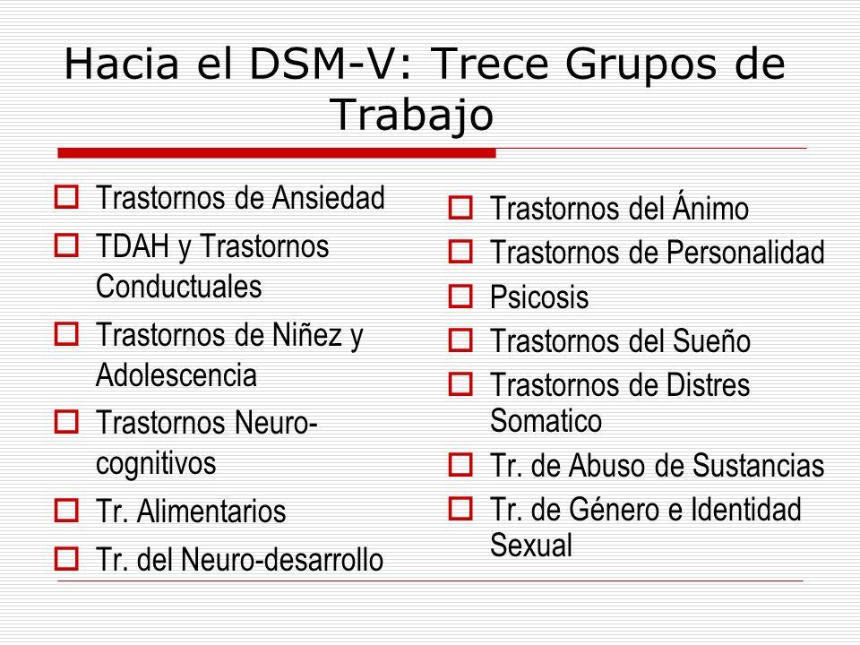 Hacia el DSM-V: Trece Grupos de Trabajo Trastornos de Ansiedad TDAH y Trastornos Conductuales Trastornos de Niñez y Adolescencia Trastornos Neuro- cog