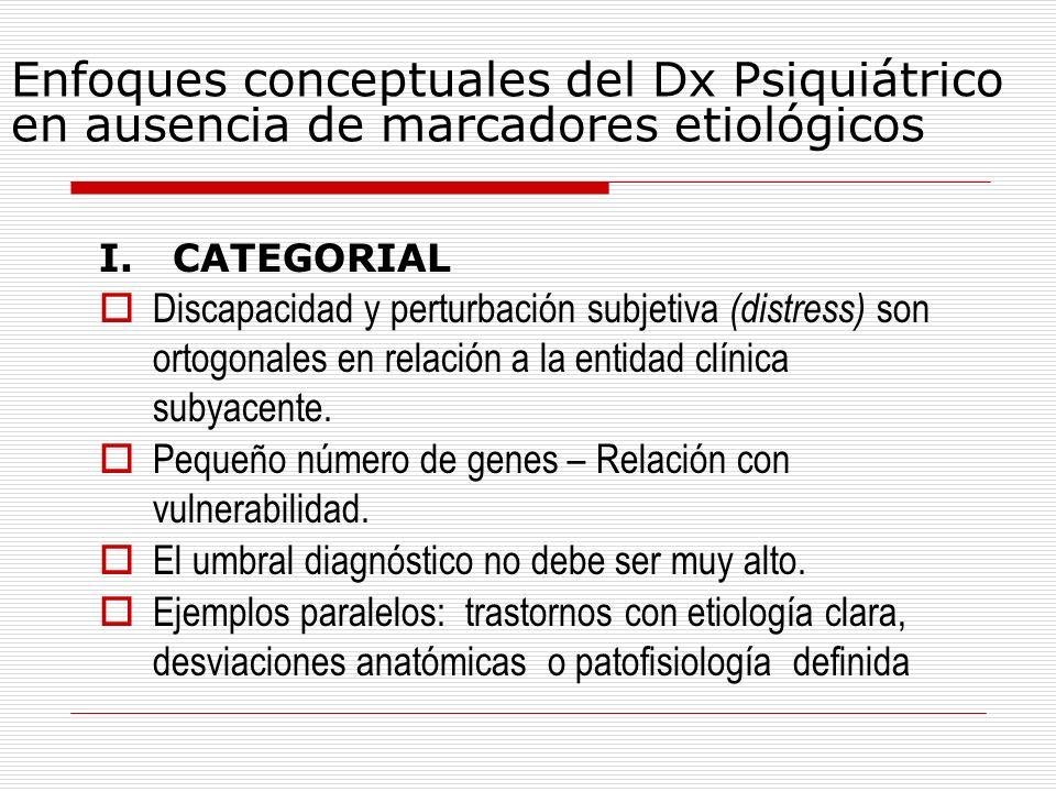 Enfoques conceptuales del Dx Psiquiátrico en ausencia de marcadores etiológicos I. CATEGORIAL Discapacidad y perturbación subjetiva (distress) son ort