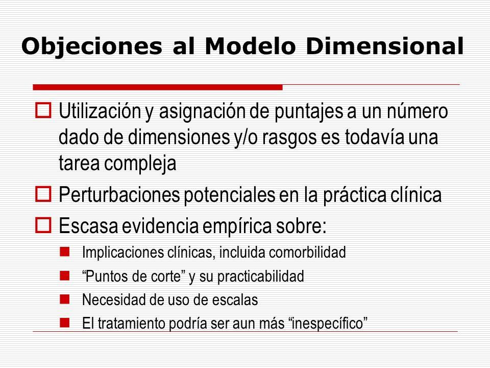 Objeciones al Modelo Dimensional Utilización y asignación de puntajes a un número dado de dimensiones y/o rasgos es todavía una tarea compleja Perturb