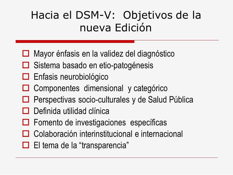 Hacia el DSM-V: Objetivos de la nueva Edición Mayor énfasis en la validez del diagnóstico Sistema basado en etio-patogénesis Enfasis neurobiológico Co