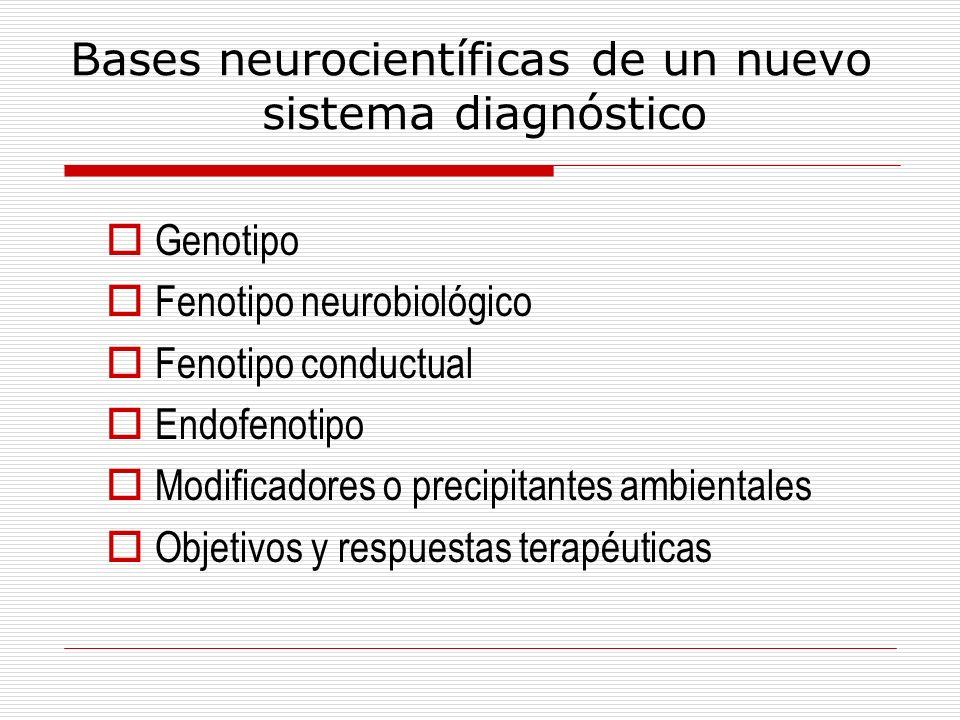 Bases neurocientíficas de un nuevo sistema diagnóstico Genotipo Fenotipo neurobiológico Fenotipo conductual Endofenotipo Modificadores o precipitantes