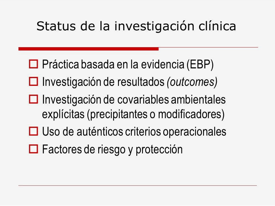 Status de la investigación clínica Práctica basada en la evidencia (EBP) Investigación de resultados (outcomes) Investigación de covariables ambiental
