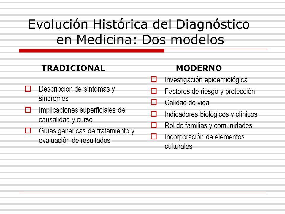 Evolución Histórica del Diagnóstico en Medicina: Dos modelos TRADICIONAL Descripción de síntomas y sindromes Implicaciones superficiales de causalidad